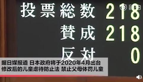 日本政府出台修改后的儿童虐待防止法,禁止父母体罚儿童