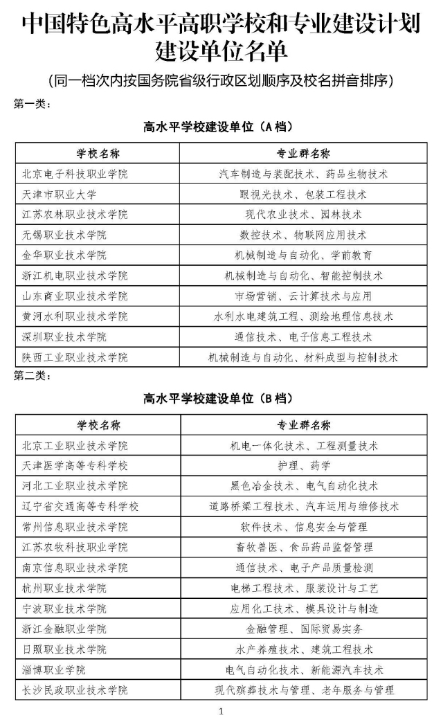 """教育部财政部公布""""双高计划""""第一轮建设单位名单"""