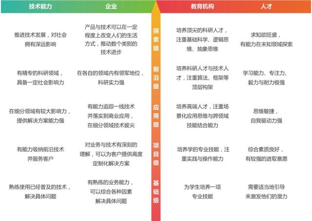 中国软件行业协会2019年度研究报告发布