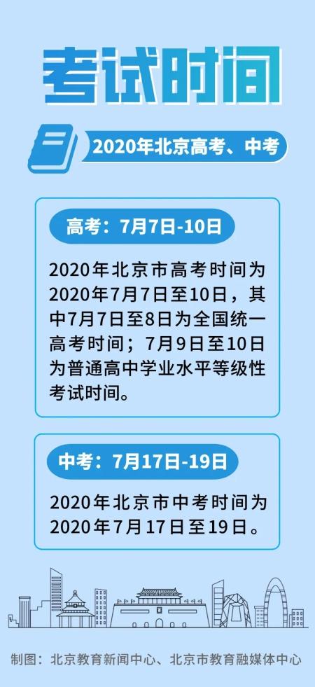 定了!北京市中高考时间及初高三开学时间安排出炉