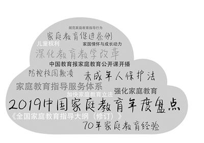 2019中国ag电子游艺开户教育年度盘点